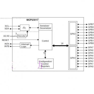 MCU-2317 MCP23017 I2C Serial Interface 16 Bit I/O Extender Serial Module
